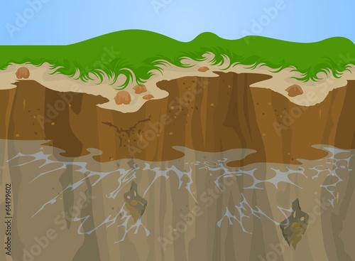 Fotografía Erosion of Cliff nature,Landscape background