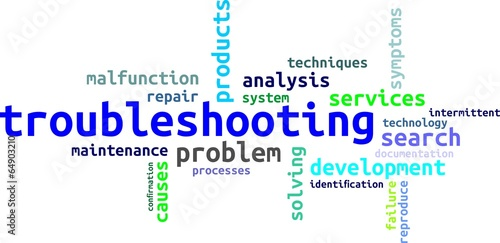 Fotografía word cloud - troubleshooting
