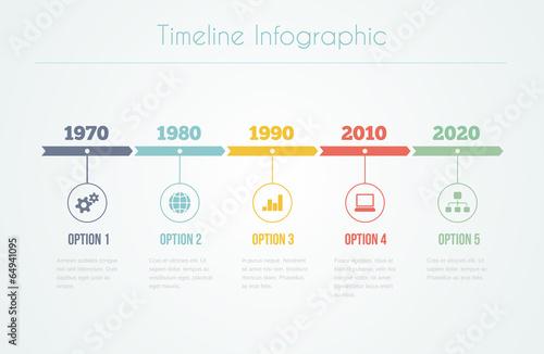 Valokuva  Timeline Infographic