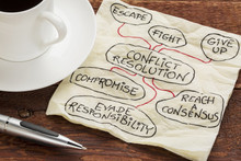 Conflict Resolution Strategies