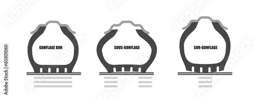 Fotografering  pneu gonflé, sous-gonflé et sur-gonflé