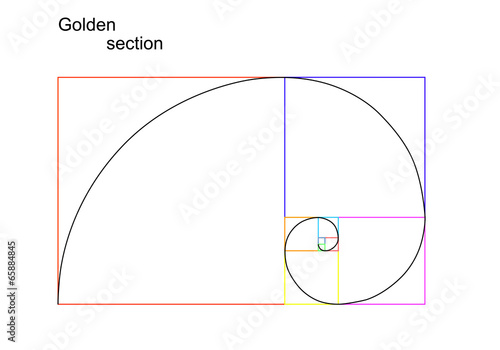 Fotografía Illustration of golden section (ratio, proportion)