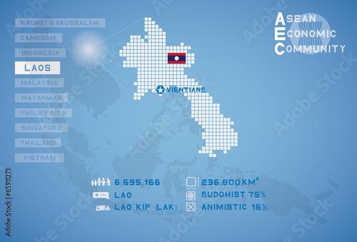 Fotografia, Obraz  Laos