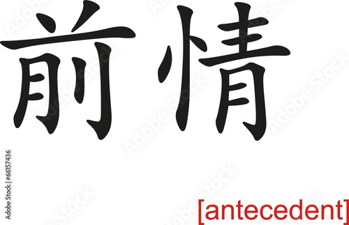 Chinese Sign for antecedent Wallpaper Mural