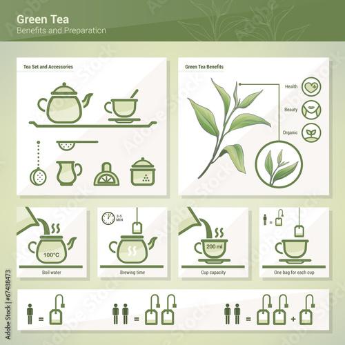 Valokuva  Green tea