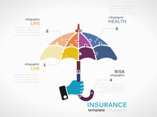 Insurance Concept Infographic ...