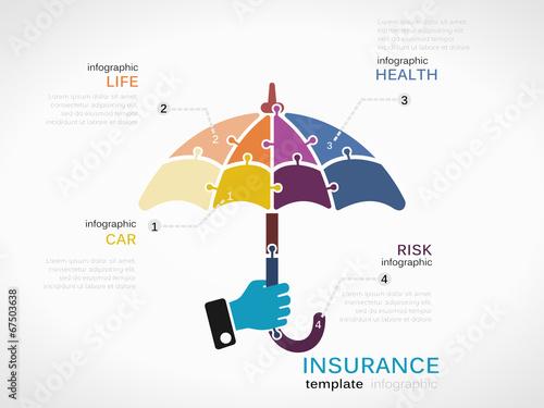 Fotografie, Obraz  Insurance concept infographic template with umbrella