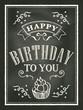 Chalkboard Birthday card design background