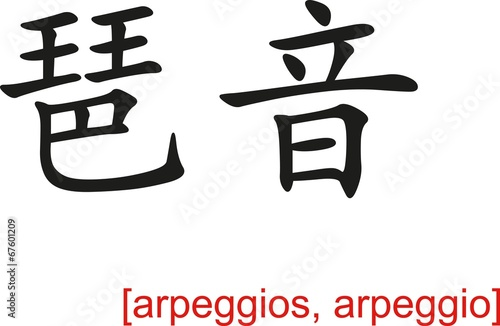 Chinese Sign for arpeggios, arpeggio Tablou Canvas