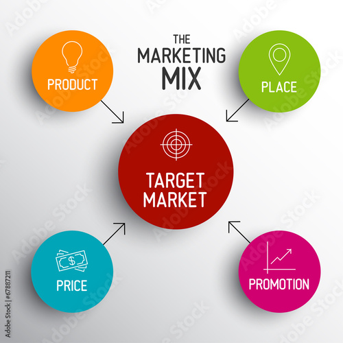 Price product place карта мтс кэшбэк партнеры