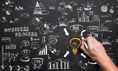 Fotografía  Skizze eines Geschäftsplans auf einer Wandtafel