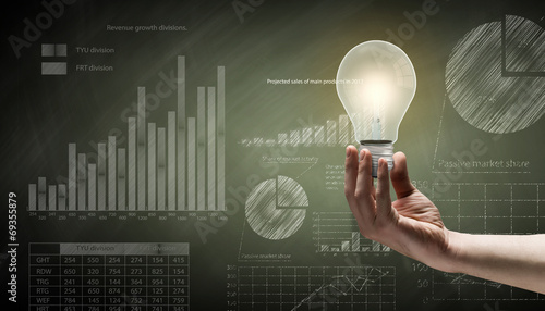 Photo  Business ideas