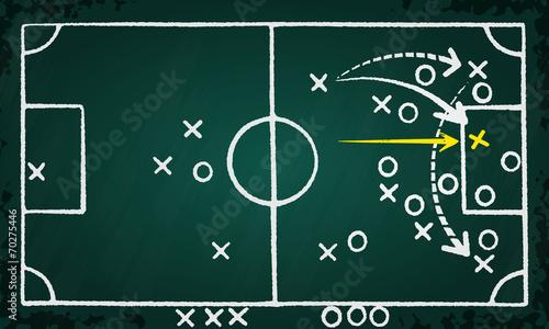 Fotografía  Soccer strategy