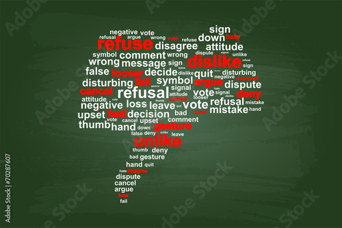 Valokuva  Thumbs Down Refuse Word Cloud Vector On Green Chalkboard