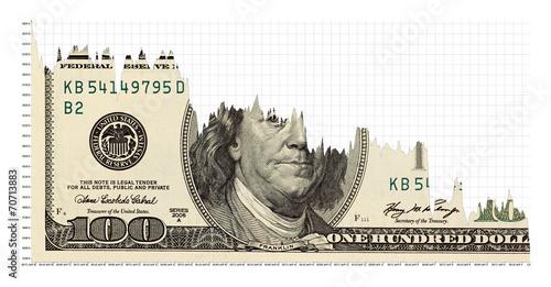 Photo  dates falling dollar