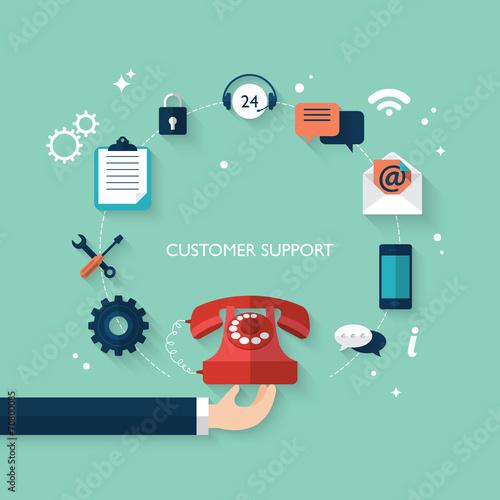 plaska-koncepcja-dla-klienta-i-wsparcie-techniczne