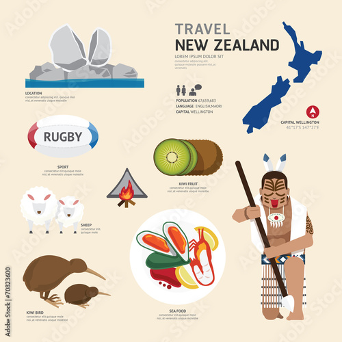 Photo Travel Concept New Zealand Landmark Flat Icons Design .Vector Il