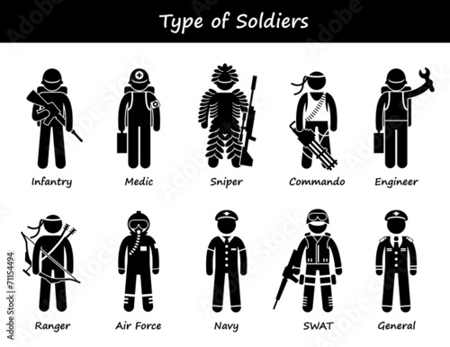 Soldier Types and Class Cliparts Fototapete