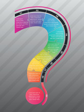 Question Infographics