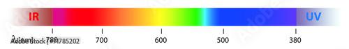 Fotografía sunlight spectrum