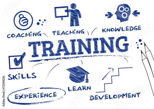 Foto  Training, coaching