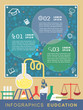 education infographic with experiment scene