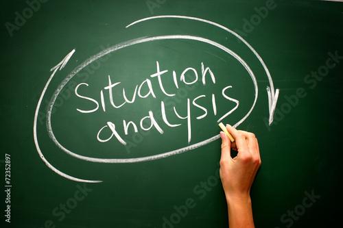 Cuadros en Lienzo Situation Analysis infographic