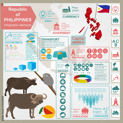 Fotografija  Philippines  infographics, statistical data, sights.
