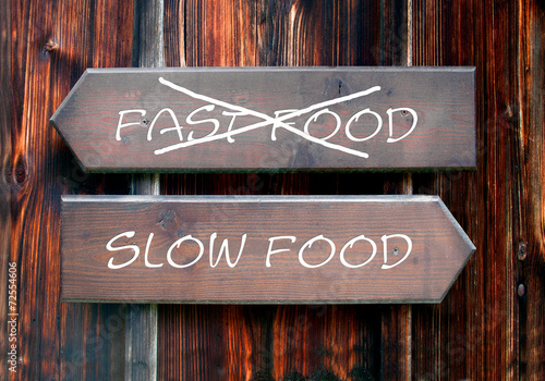 Photo Strassenschild 28 - Slow Food