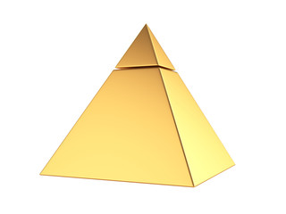 Golden pyramid isolated