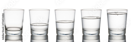 Foto op Plexiglas Water water glass