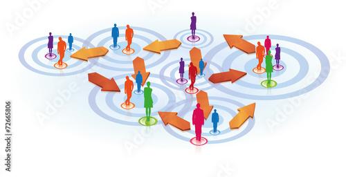 Foto  réseaux sociaux / rencontre