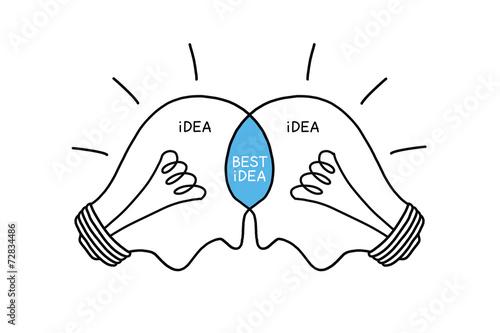 Valokuva Bulbs Concept Best Idea