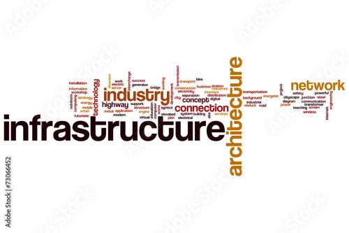 Fotografía  Infrastructure word cloud