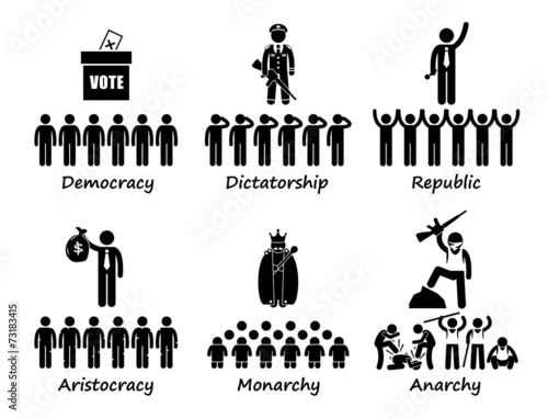 Valokuvatapetti Democracy Dictatorship Republic Aristocracy Monarchy Anarchy
