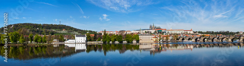 Poster Prague Panorama of Prague: Mala Strana, Charles bridge and Prague cast