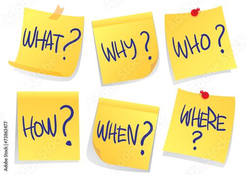 Questions Fototapeta