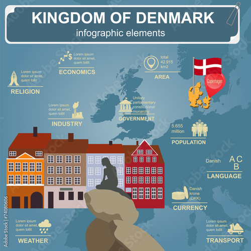 Denmark  infographics, statistical data, sights Poster