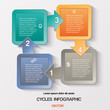 Diagram cyclic business process or workflow for success project