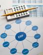 Business graphs & charts Enterprise Resource Planning
