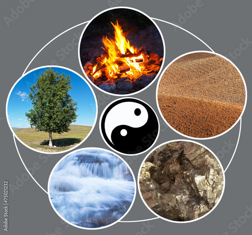 Fotografering  Feng shui. Cycle of creation: fire, ground, metal, water, tree