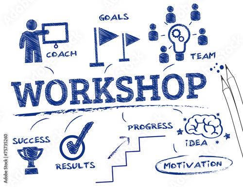 Workshop chart
