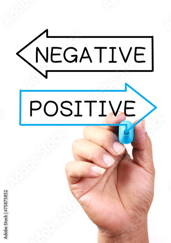 tanning positive or negative Same for sine, but positive corresponds to above the x-axis, and negative to below so, quadrants 1 and 2 have positive sine values, and quadrants 1 and 4 have positive cosine values positive tangent values, which are sine/cosine, occur in quadrants 1 and 3.