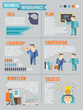 Businessman Working Infographics