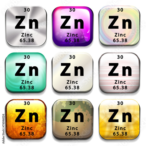 Poster  A periodic table showing Zinc