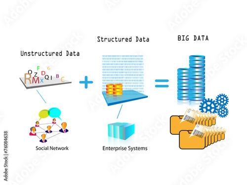 Fotografie, Obraz  Concept of Big Data