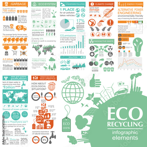 Fotografie, Tablou  Environment, ecology infographic elements. Environmental risks,