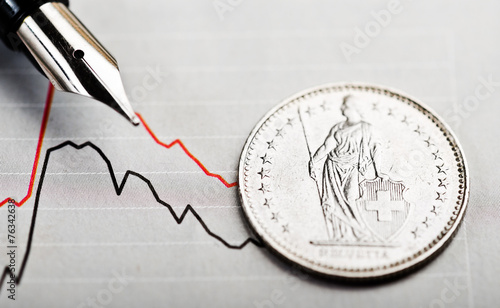 One Swiss Franc coin on fluctuating graph. Rate of the Swiss Fra Canvas-taulu