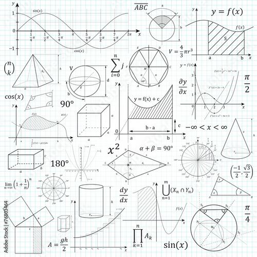 Leinwand Poster Mathematik, Geometrie, Formelsammlung, Formeln, Symbole, Mathe