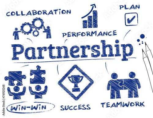 Fotografia  partnership scribble chart
